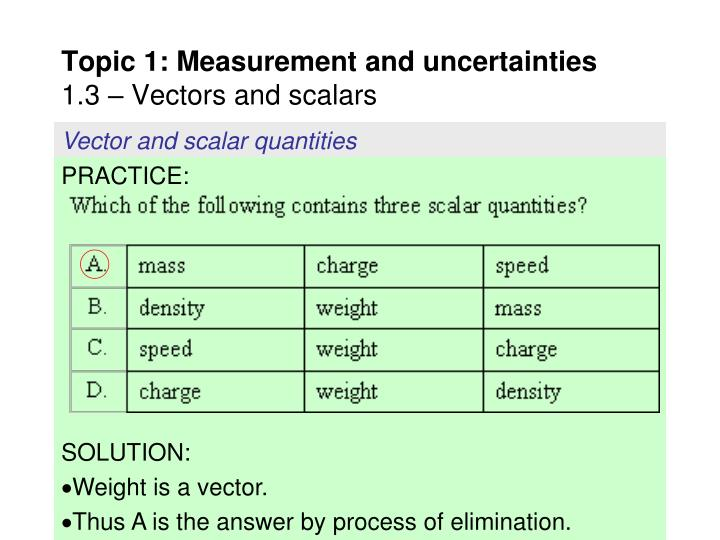 Topic 1: Measurement and uncertainties
