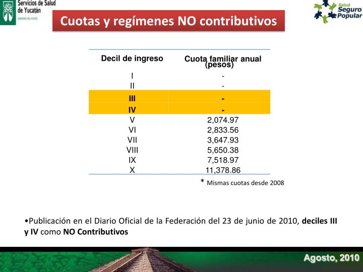Cuotas y regímenes NO contributivos