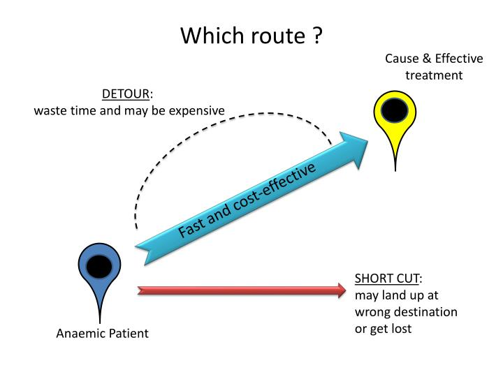 Which route ?