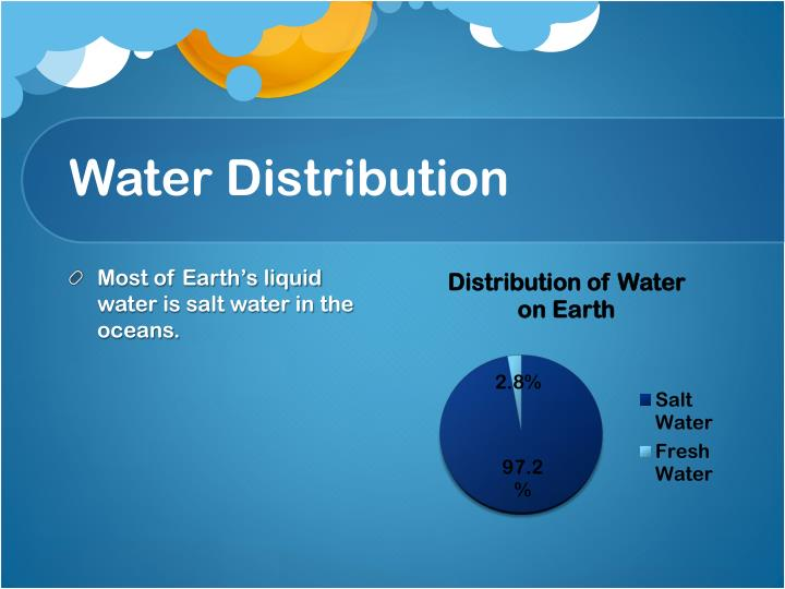 Water Distribution
