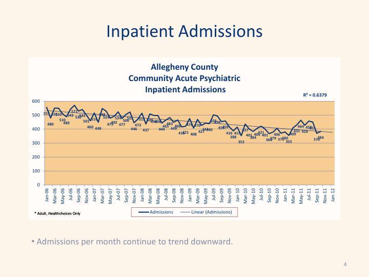 Inpatient Admissions