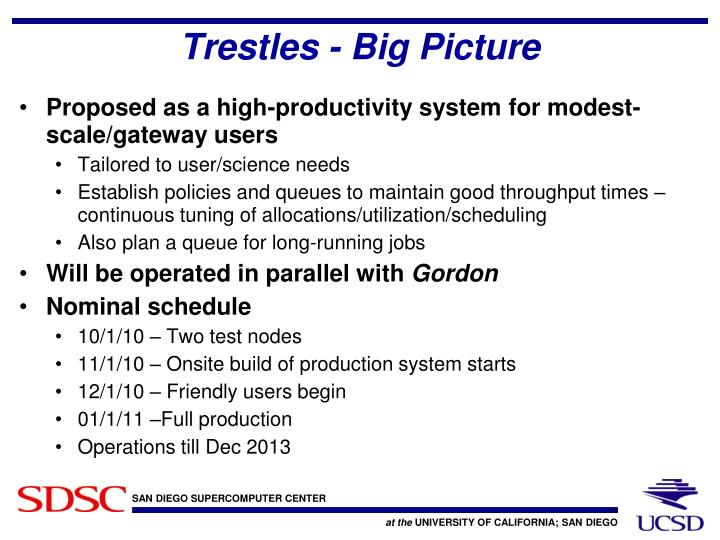 Trestles - Big Picture