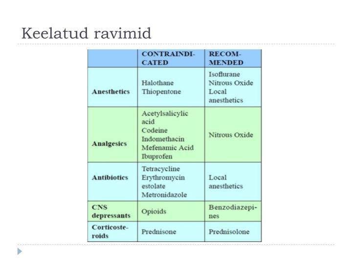 Keelatud ravimid