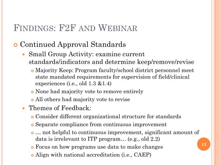 Findings: F2F and Webinar