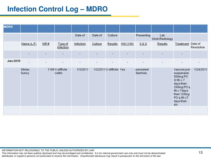 Infection Control Log – MDRO