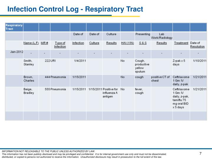 Infection Control Log - Respiratory Tract