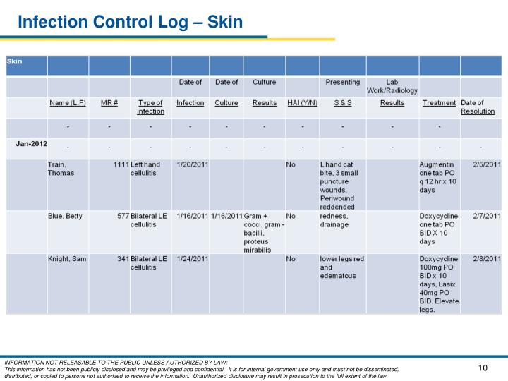 Infection Control Log – Skin