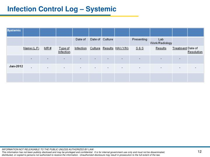 Infection Control Log – Systemic