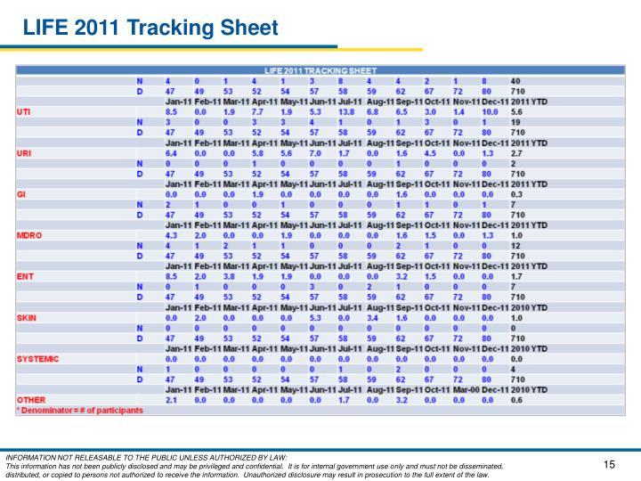 LIFE 2011 Tracking Sheet