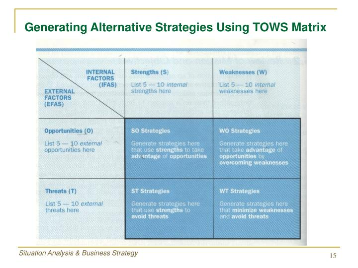 Generating Alternative Strategies