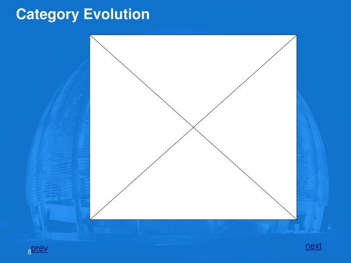 Category Evolution