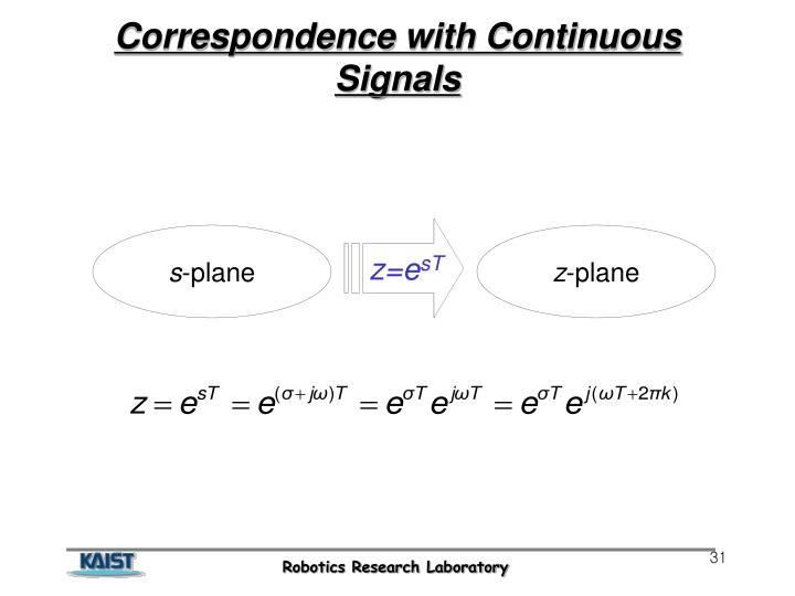 Correspondence with Continuous Signals