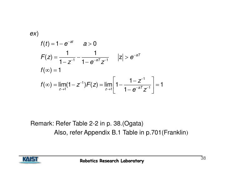 Remark: Refer Table 2-2 in p. 38.(Ogata)