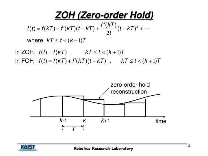 ZOH (Zero-order Hold)