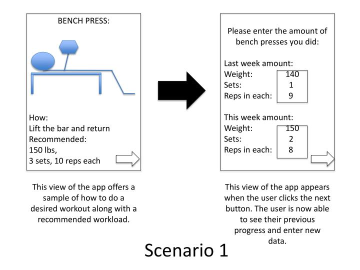 Please enter the amount of bench presses you did: