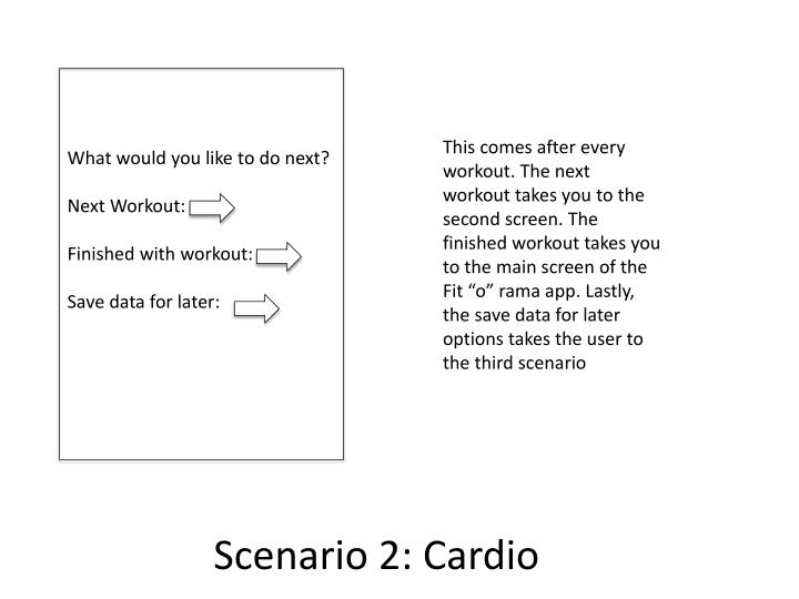 """This comes after every workout. The next workout takes you to the second screen. The finished workout takes you to the main screen of the Fit """"o"""""""