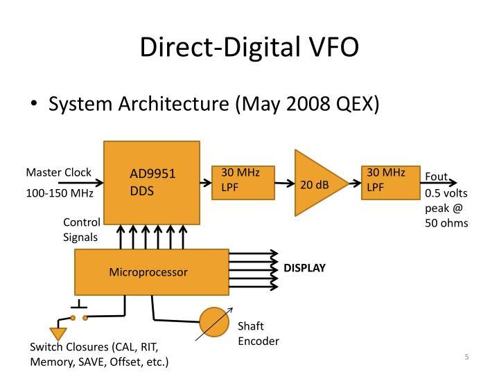 Direct-Digital VFO