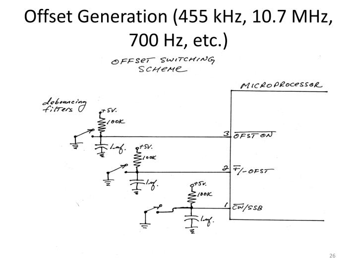 Offset Generation (455 kHz, 10.7 MHz, 700 Hz, etc.)