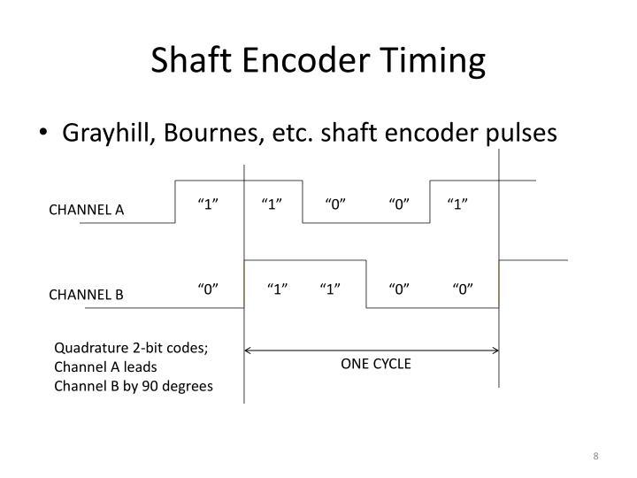 Shaft Encoder Timing