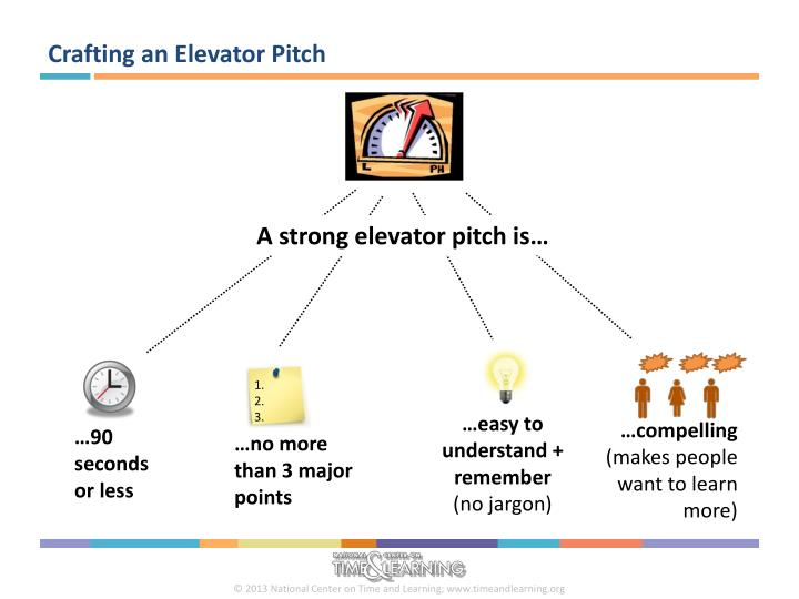 Crafting an Elevator Pitch