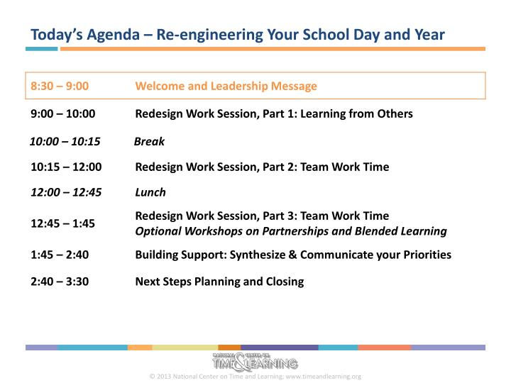 Today s agenda re engineering your school day and year