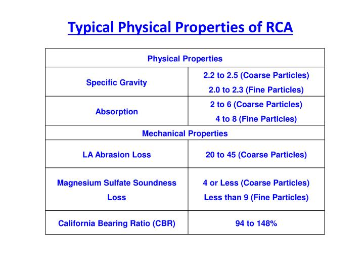 Typical Physical Properties of RCA