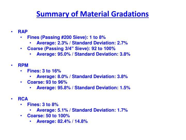 Summary of Material Gradations