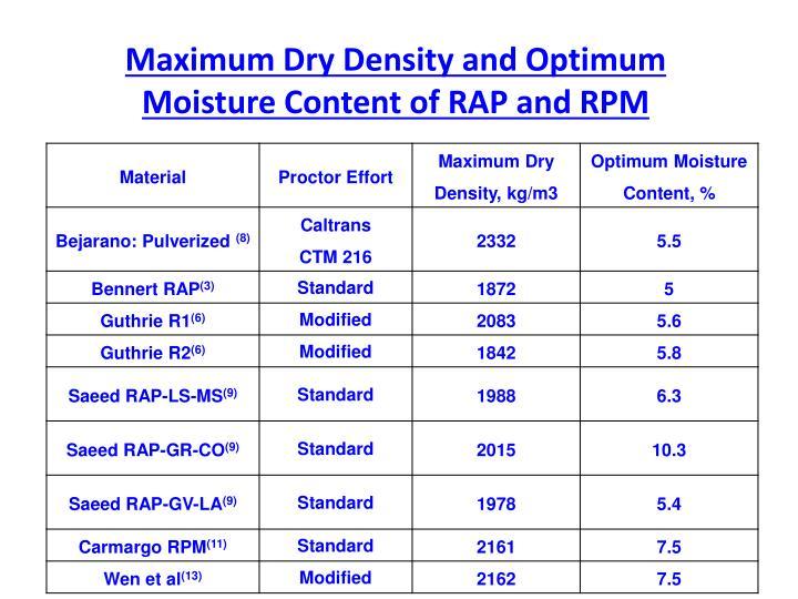 Maximum Dry Density and Optimum Moisture Content of RAP and RPM