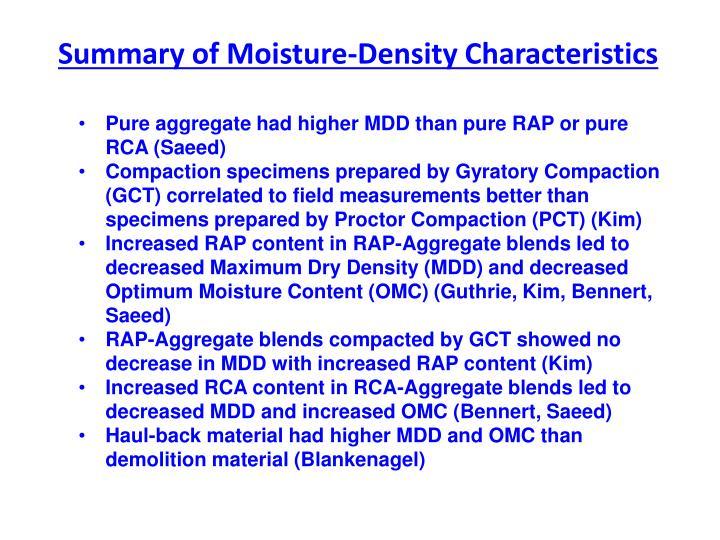Summary of Moisture-Density Characteristics