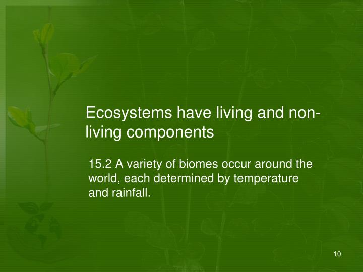 Ecosystems have living and non-living components