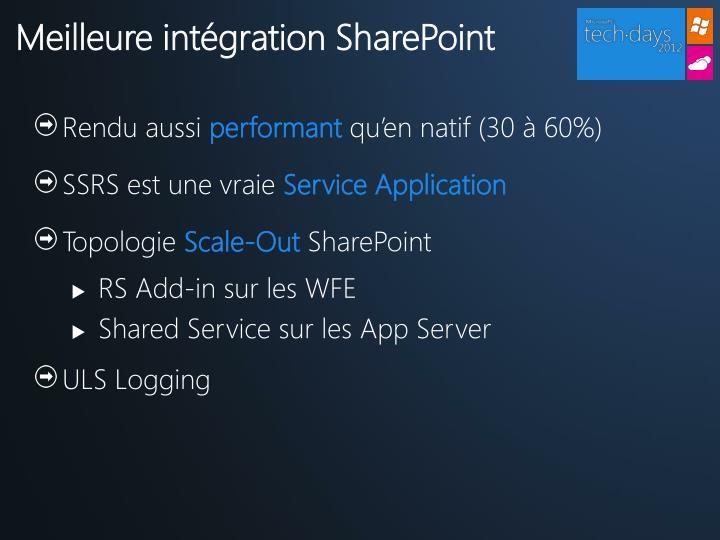 Meilleure intégration SharePoint