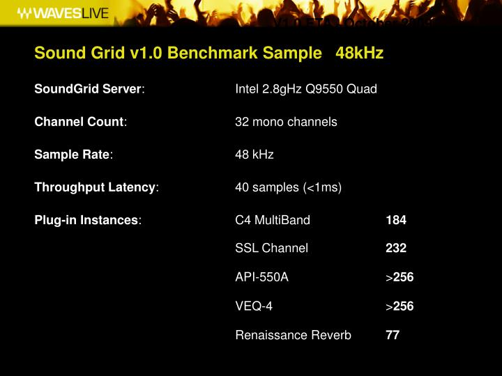 Sound Grid v1.0 Benchmark Sample 	48kHz