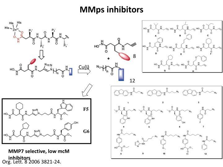 MMps inhibitors