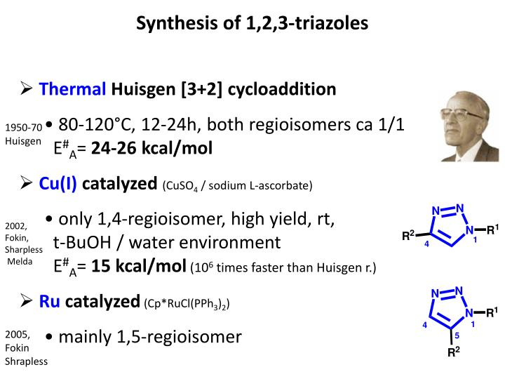 Synthesis of 1,2,3-triazoles