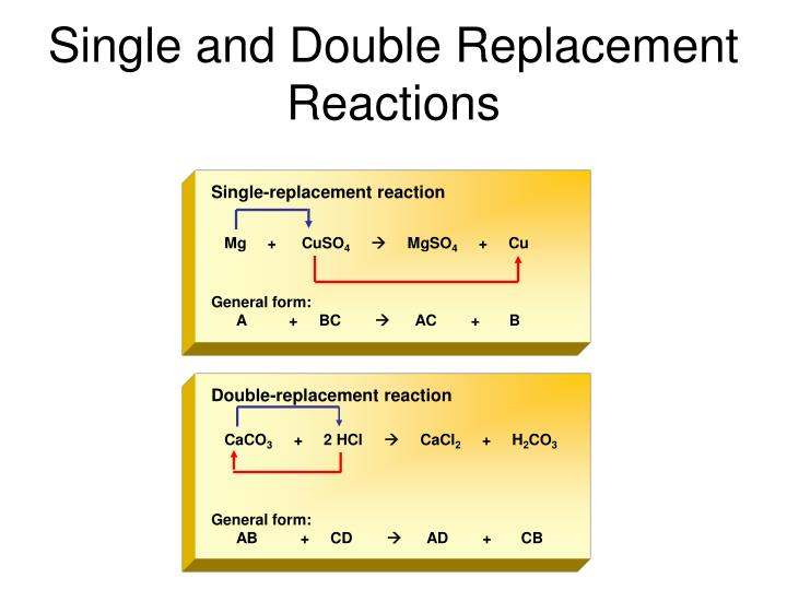 double replacement reactions Now you know after completing this tutorial, you will be able to complete the following: define double-replacement reactions predict the result of a double-replacement.