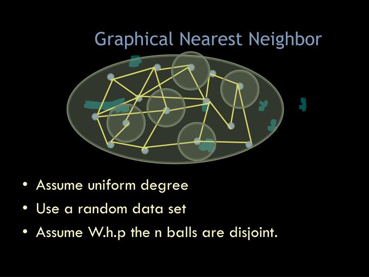 Graphical Nearest Neighbor
