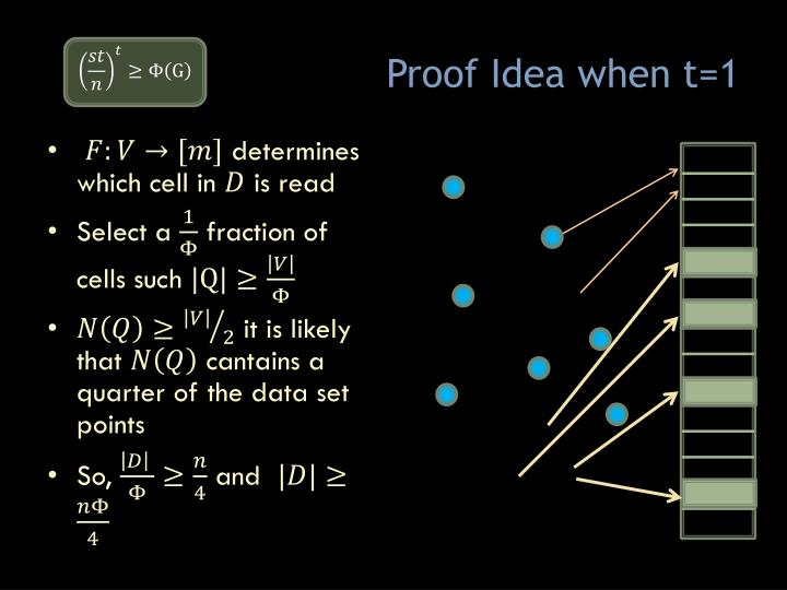 Proof Idea when t=1