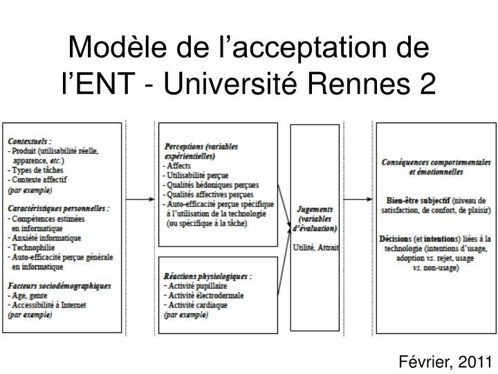 Modèle de l'acceptation de l'ENT - Université Rennes 2