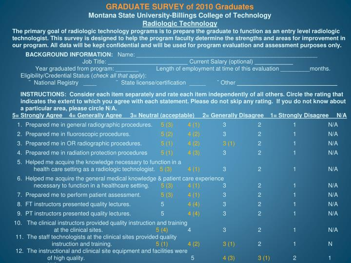 GRADUATE SURVEY of 2010 Graduates