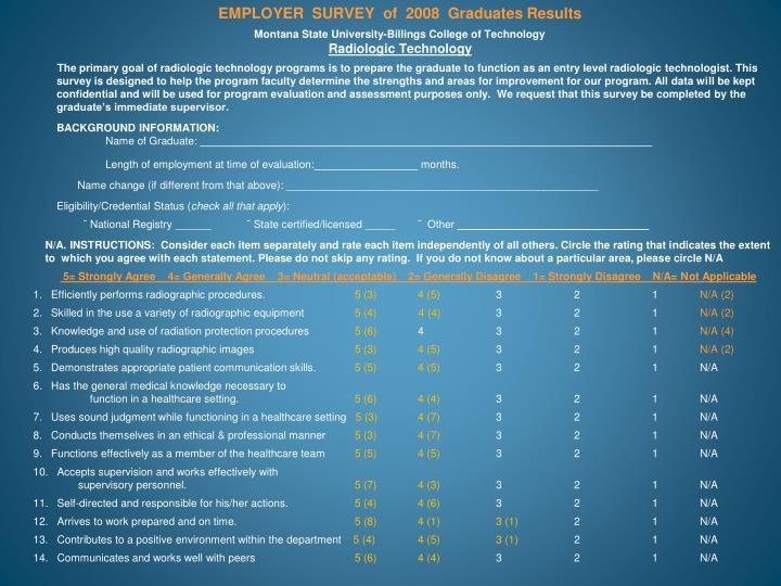EMPLOYER  SURVEY  of  2008  Graduates Results