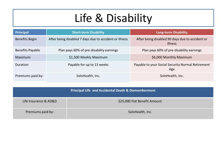 Life & Disability