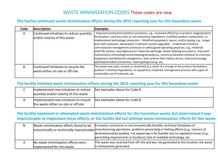 WASTE MINIMIZATION CODES