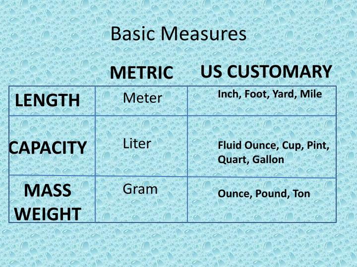 Basic Measures