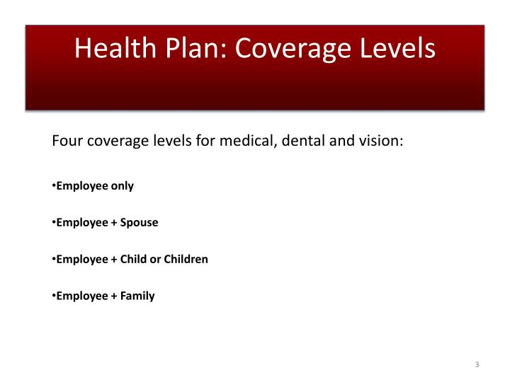 Health Plan: Coverage Levels