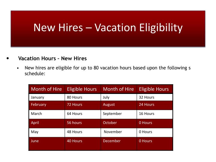 New Hires – Vacation Eligibility