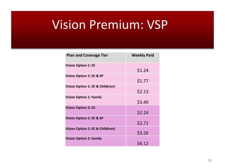 Vision Premium: VSP