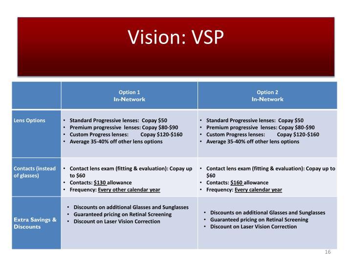 Vision: VSP