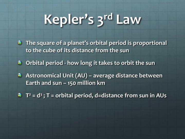 Kepler's
