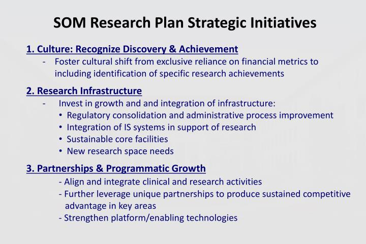SOM Research Plan Strategic
