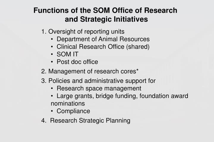 Functions of the SOM Office of Research